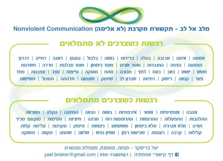 Yael Brisker-Inv 20.11.16